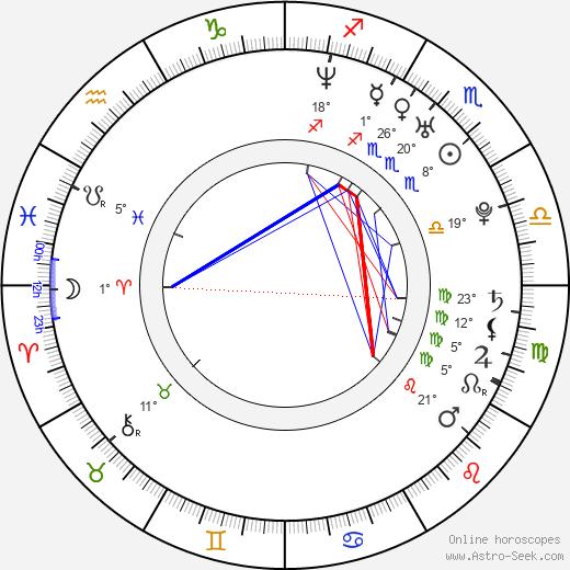 Holly Elissa birth chart, biography, wikipedia 2019, 2020