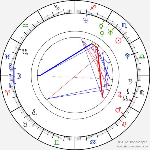 Holly Elissa astro natal birth chart, Holly Elissa horoscope, astrology