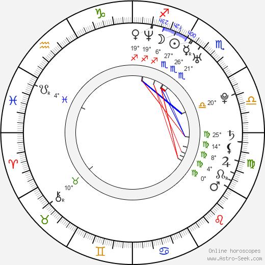 Jacob Pitts birth chart, biography, wikipedia 2020, 2021