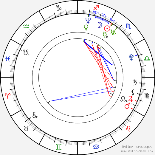 Jacob Pitts astro natal birth chart, Jacob Pitts horoscope, astrology
