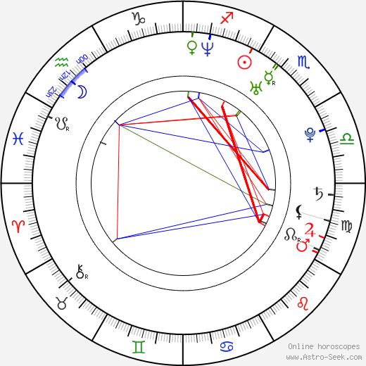 Jerry Ferrara день рождения гороскоп, Jerry Ferrara Натальная карта онлайн