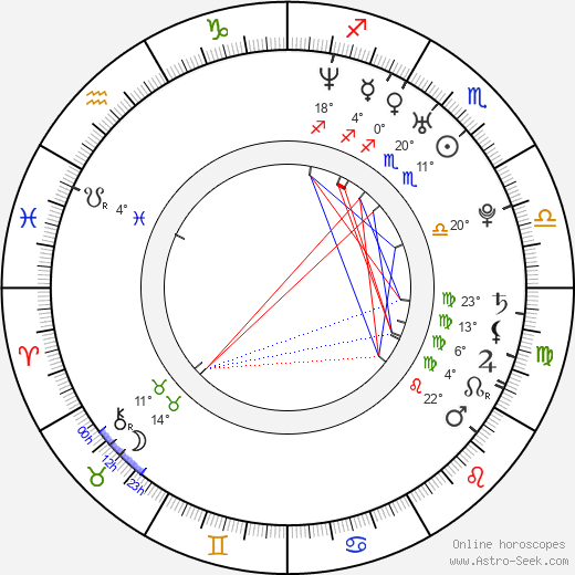 Jessica Coch birth chart, biography, wikipedia 2017, 2018