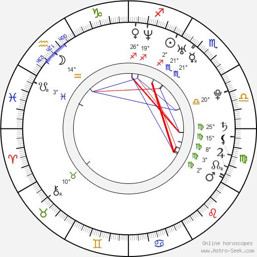 Joel Kinnaman birth chart, biography, wikipedia 2019, 2020