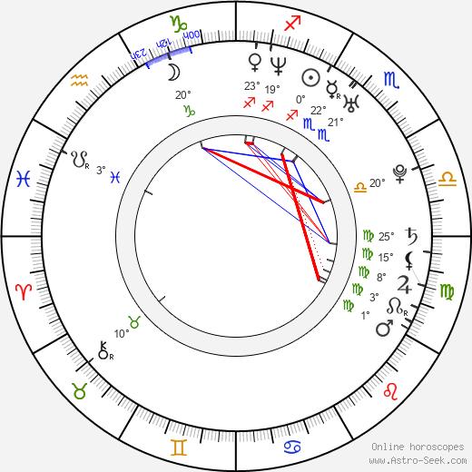 Jonathan Sadowski birth chart, biography, wikipedia 2019, 2020