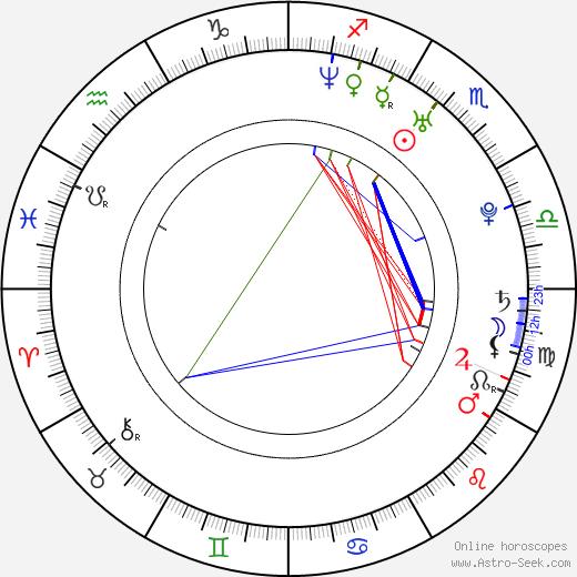 Joseph Tito astro natal birth chart, Joseph Tito horoscope, astrology