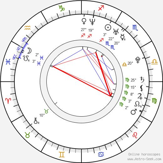 Josiah Signor birth chart, biography, wikipedia 2019, 2020