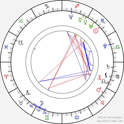 Kalia Prescott birth chart, Kalia Prescott astro natal horoscope, astrology