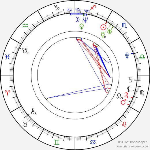 Leeanna Walsman astro natal birth chart, Leeanna Walsman horoscope, astrology
