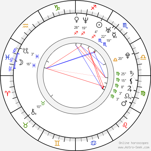 Liz Gallardo birth chart, biography, wikipedia 2020, 2021