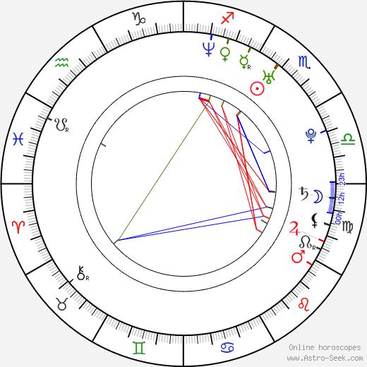 Obie Trice tema natale, oroscopo, Obie Trice oroscopi gratuiti, astrologia