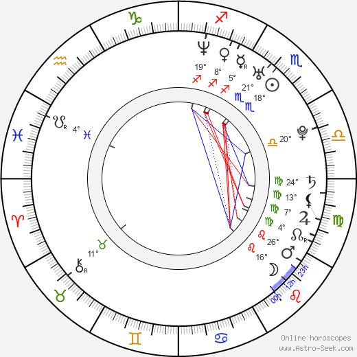 Raima Sen birth chart, biography, wikipedia 2020, 2021