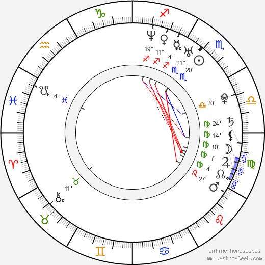Riccardo Scamarcio birth chart, biography, wikipedia 2020, 2021