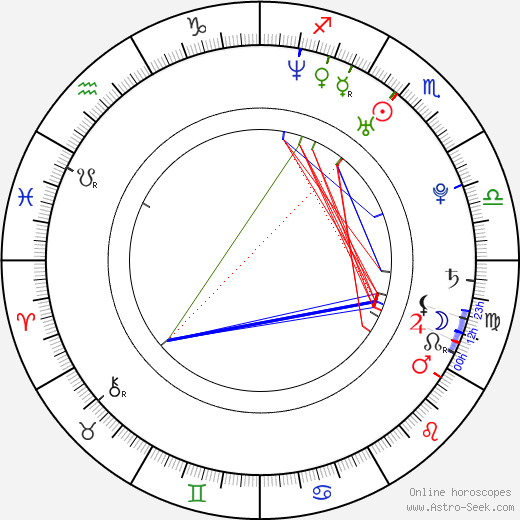 Riccardo Scamarcio astro natal birth chart, Riccardo Scamarcio horoscope, astrology