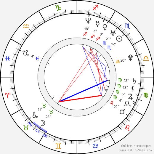 Romi Dames birth chart, biography, wikipedia 2020, 2021