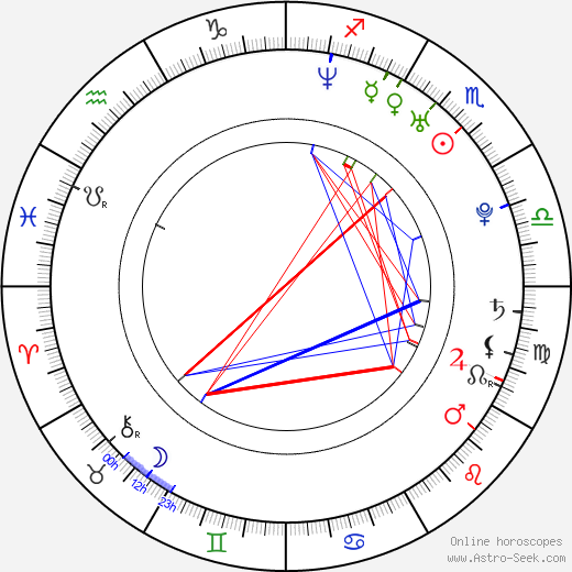 Romi Dames birth chart, Romi Dames astro natal horoscope, astrology