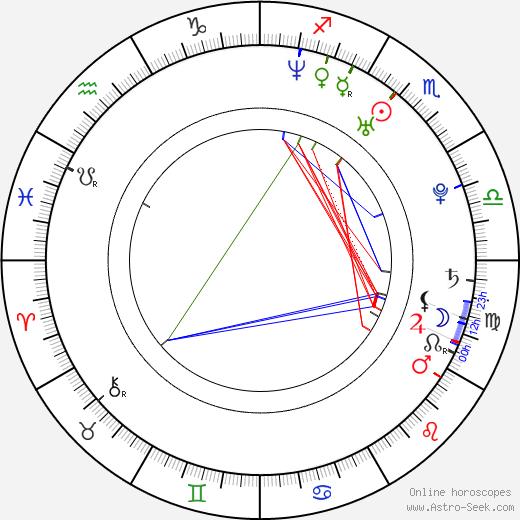 Ron Artest tema natale, oroscopo, Ron Artest oroscopi gratuiti, astrologia