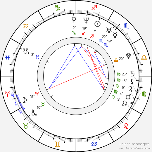 Stephen Campbell Moore birth chart, biography, wikipedia 2019, 2020