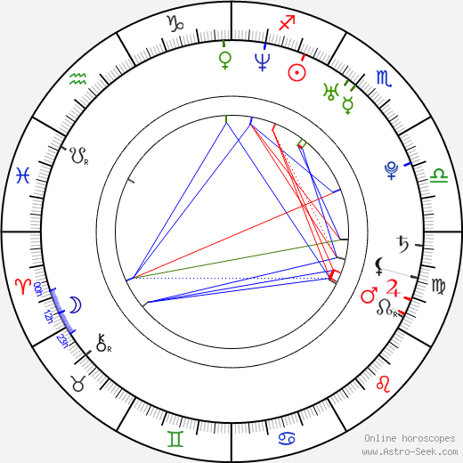 Stephen Campbell Moore astro natal birth chart, Stephen Campbell Moore horoscope, astrology