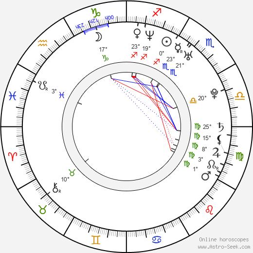 Tibor Němec birth chart, biography, wikipedia 2019, 2020