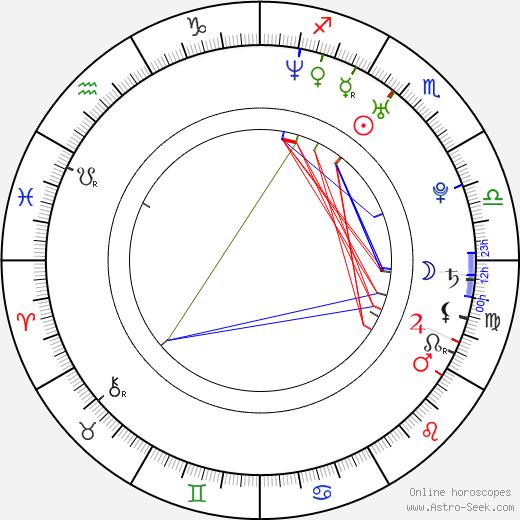 Tobin Esperance tema natale, oroscopo, Tobin Esperance oroscopi gratuiti, astrologia
