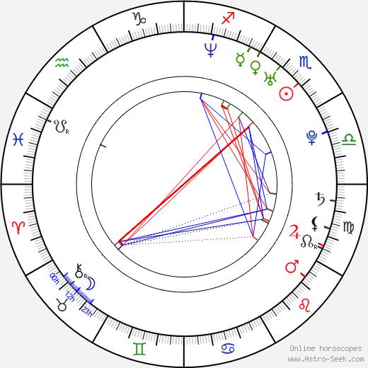 Valeria Solarino astro natal birth chart, Valeria Solarino horoscope, astrology