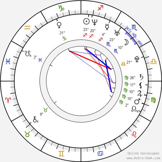 Adam Brody birth chart, biography, wikipedia 2019, 2020
