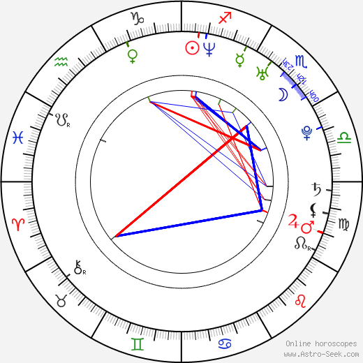 Adam Brody astro natal birth chart, Adam Brody horoscope, astrology