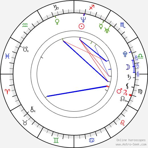 Aiko Tanaka birth chart, Aiko Tanaka astro natal horoscope, astrology