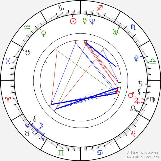 Alfonso Bassave tema natale, oroscopo, Alfonso Bassave oroscopi gratuiti, astrologia