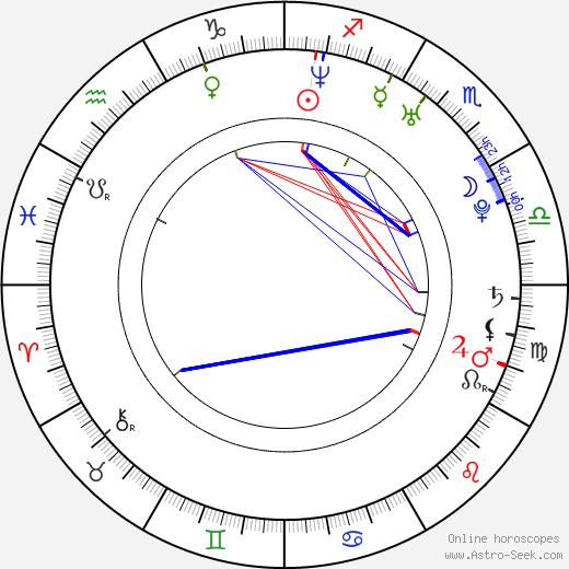 Amy Brassette tema natale, oroscopo, Amy Brassette oroscopi gratuiti, astrologia