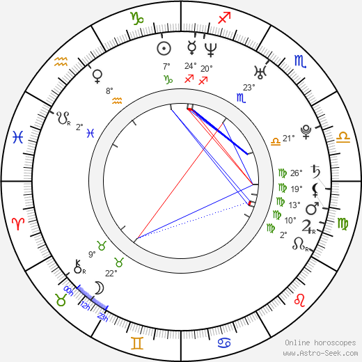 Diego Luna birth chart, biography, wikipedia 2019, 2020