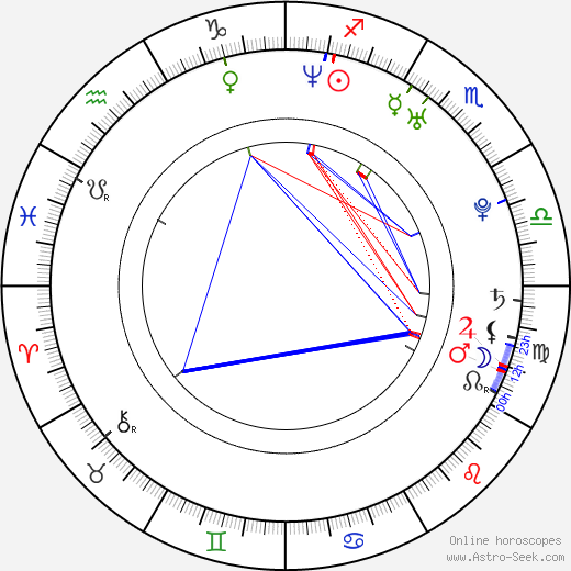 Erik Anderson astro natal birth chart, Erik Anderson horoscope, astrology