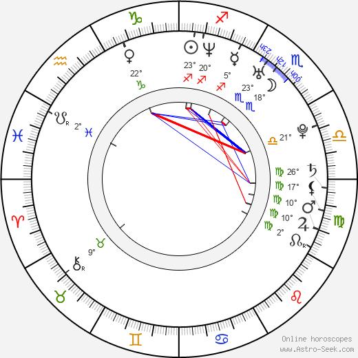 Flo Rida tema natale, biography, Biografia da Wikipedia 2020, 2021