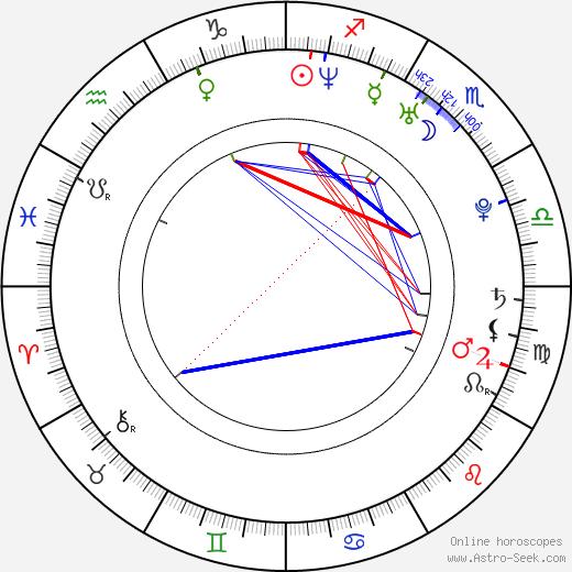 Flo Rida tema natale, oroscopo, Flo Rida oroscopi gratuiti, astrologia