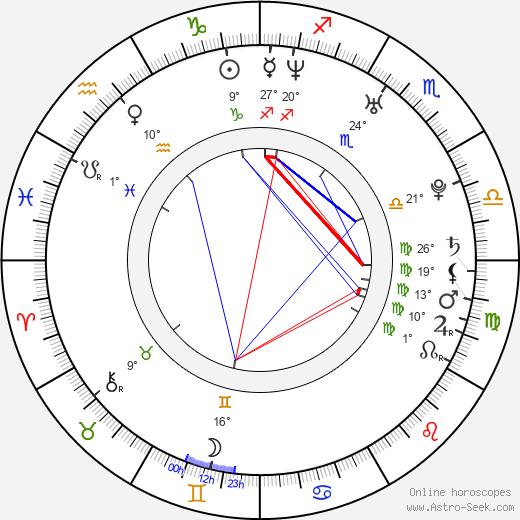 G. Michael Gray birth chart, biography, wikipedia 2020, 2021