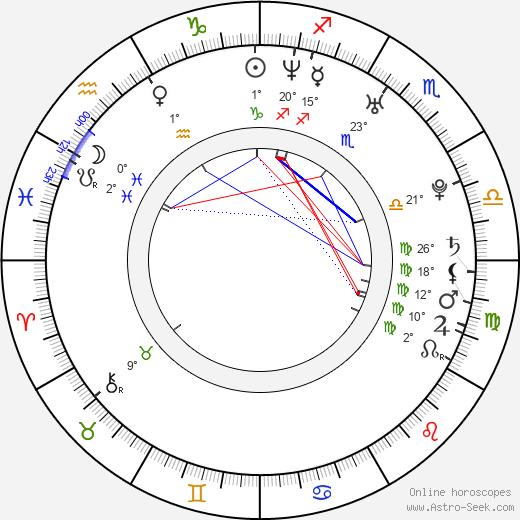 Holly Madison birth chart, biography, wikipedia 2020, 2021