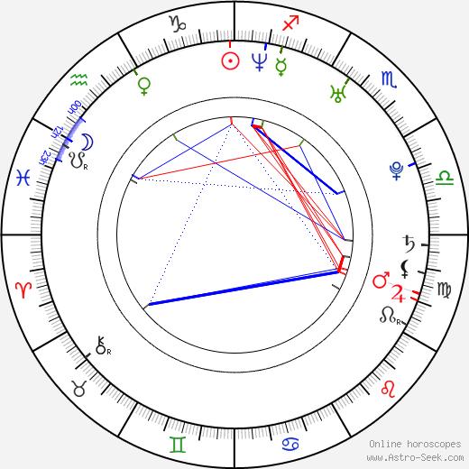 Holly Madison birth chart, Holly Madison astro natal horoscope, astrology