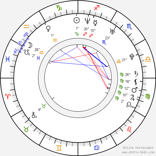 Jacqueline Bracamontes birth chart, biography, wikipedia 2019, 2020