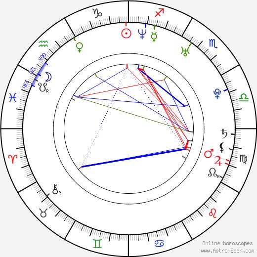 Жаклин Бракамонтес Jacqueline Bracamontes день рождения гороскоп, Jacqueline Bracamontes Натальная карта онлайн