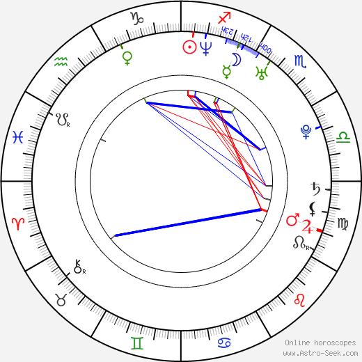 Джейми Фоксуорт Jaimee Foxworth день рождения гороскоп, Jaimee Foxworth Натальная карта онлайн