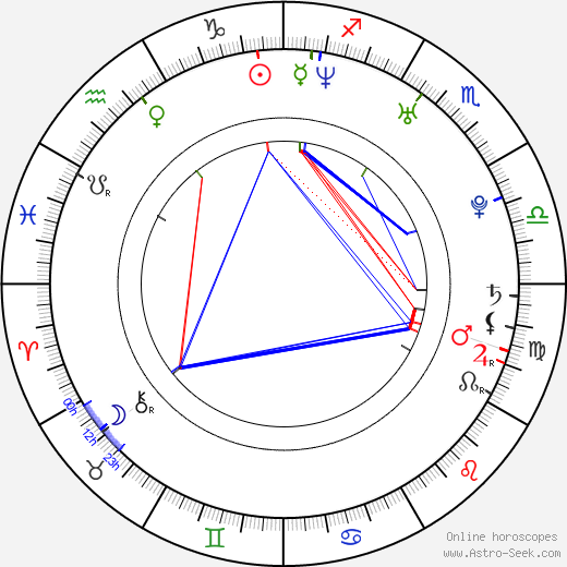 James Blake birth chart, James Blake astro natal horoscope, astrology