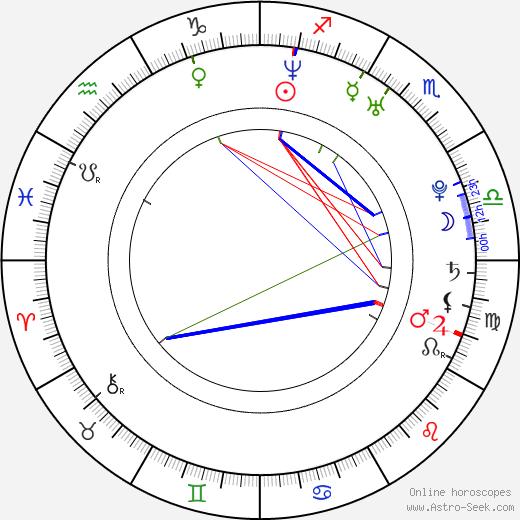 Jochem de Vries astro natal birth chart, Jochem de Vries horoscope, astrology