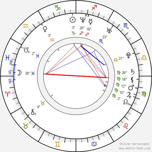 Jon Knautz birth chart, biography, wikipedia 2020, 2021