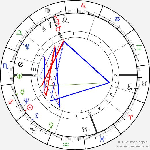 Lady Tamara tema natale, oroscopo, Lady Tamara oroscopi gratuiti, astrologia