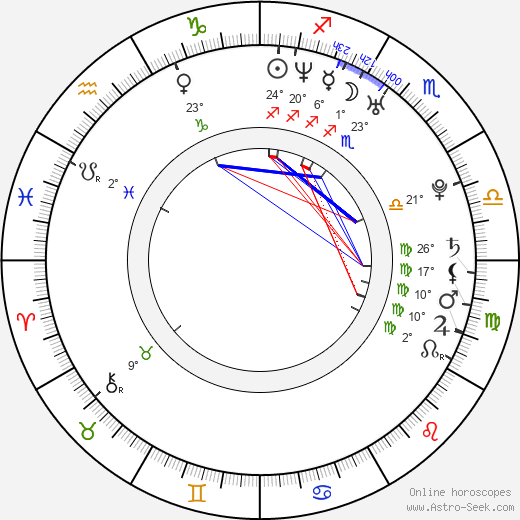 Martin Košičiar birth chart, biography, wikipedia 2018, 2019