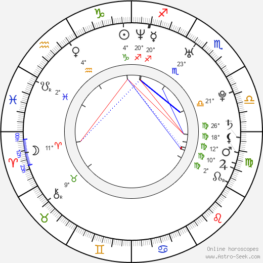 Nadia Litz birth chart, biography, wikipedia 2020, 2021