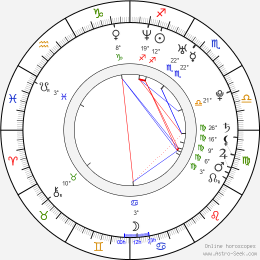 Nathalie Walker birth chart, biography, wikipedia 2017, 2018