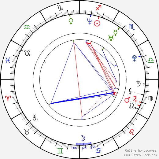 Nathalie Walker astro natal birth chart, Nathalie Walker horoscope, astrology