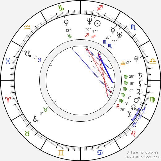 Nathan Marshall birth chart, biography, wikipedia 2018, 2019