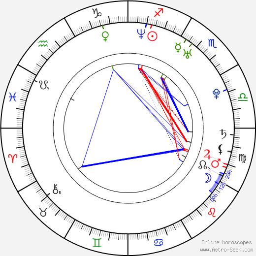 Nathan Marshall astro natal birth chart, Nathan Marshall horoscope, astrology